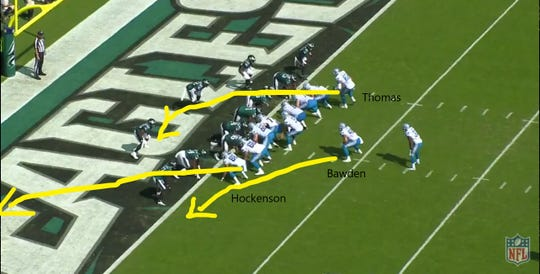 A presnap look at the Lions' goal-line play against the Eagles in Philadelphia.