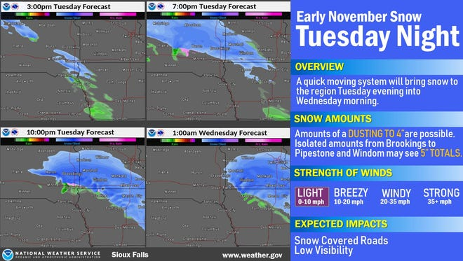 Eastern South Dakota can expect between a dusting and up to 5 inches of snow in some areas, according to the National Weather Service.