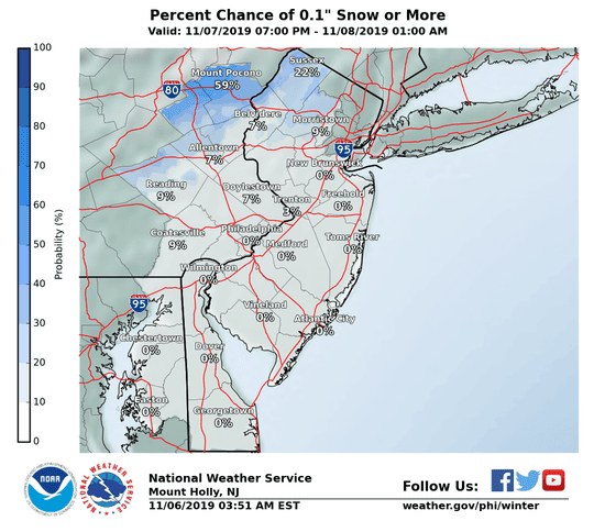 Snow accumulation will be a very remote possibility, and only in far northwestern New Jersey.
