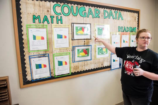 Teacher Brooke Blair shows the wall of data that measures achievement and growth at Crump Elementary School in Montgomery, Ala., on Wednesday, Nov. 6, 2019.