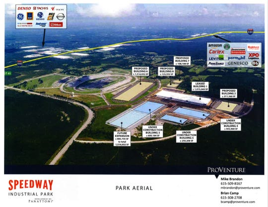 A rendering of Speedway Industrial Park, which is a phased redevelopment of the Nashville Superspeedway grounds primarily in Wilson County.