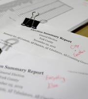 Election Summary Reports sit on the front desk of the Elections and Voters Office at the York County Administration Building Thursday, November 7, 2019. The final vote tally was released earlier that morning after glitches with the new voting procedure on Tuesday delayed the count. Bill Kalina photo