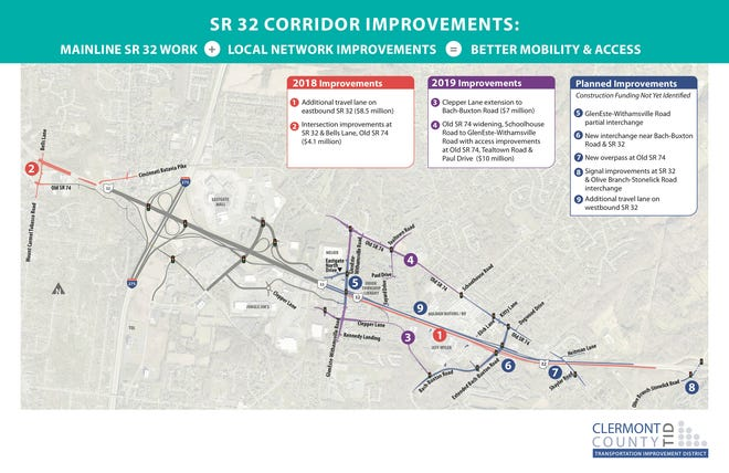 Here's a map of State Route 32 improvements already made, under construction and set to be built in Clermont County.