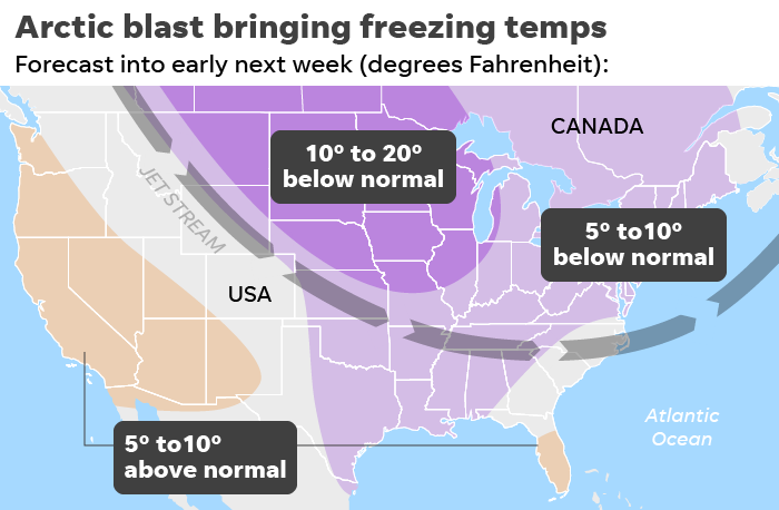 Weather forecast: Arctic blast next week to hit Midwest ...