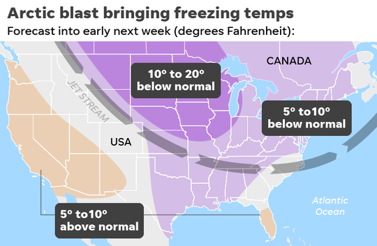 Next week's Arctic blast will be so cold, forecasters expect it to break 170 records across US