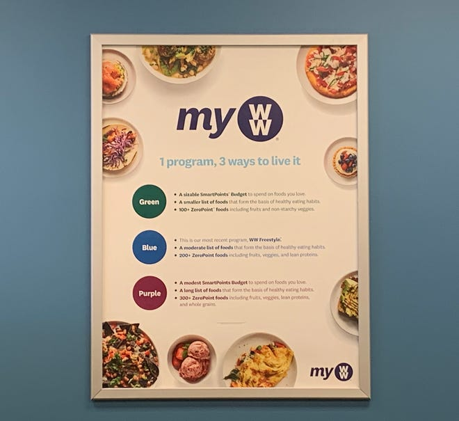 Former Weight Watchers Myww Has Three Customized Plans
