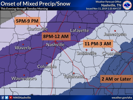 Timing of expected precipitation Monday, Nov. 11, 2019