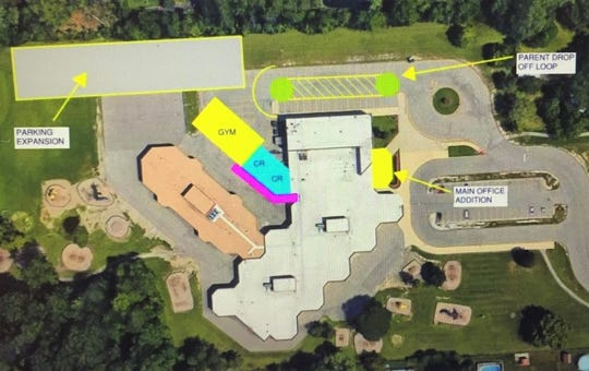 A successful bond request would add a gym, a parent drop-off loop and more parking to Eriksson Elementary School.
