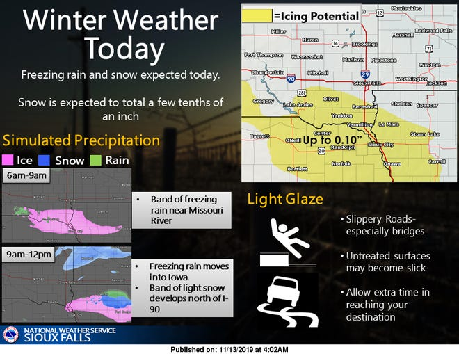 Snow could turn to rain around Sioux Falls on Wednesday, according to the National Weather Service.