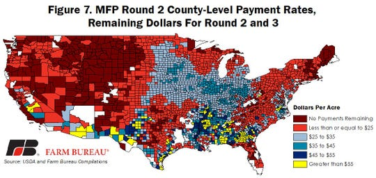 Amount of county-level support available for the second and potentially third round of MFP support. Any producer in a county with a county-average payment rate of $15 per acre will not receive a second or third round of payments.