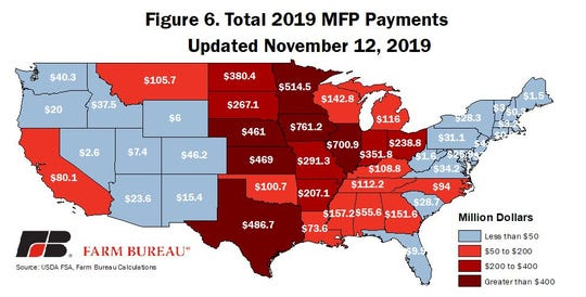 Total 2019 Market Facilitation Program payments as of Nov. 12, 2019.