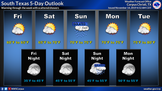 The Coastal Bend is in for a warming trend, starting Friday. Night time lows on Friday were expected to near freezing.