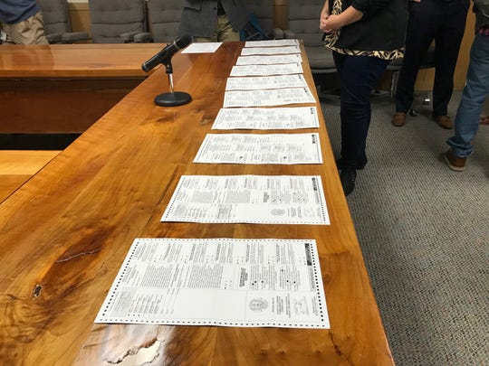 Absentee ballots laid out on the table Friday afternoon. Both candidates viewed the ballots, along with a group of other people.