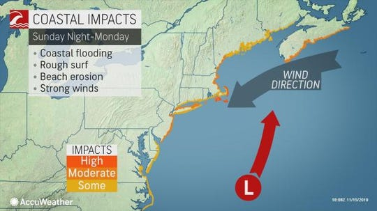 AccuWeather map shows potential for some coastal flooding due to a storm to the south. Low-lying areas of southern Westchester have potential for minor flooding, according to the National Weather Service.