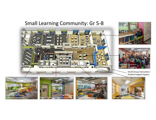 Proposed Team layout small learning community for Frederick H. Tuttle Middle School.