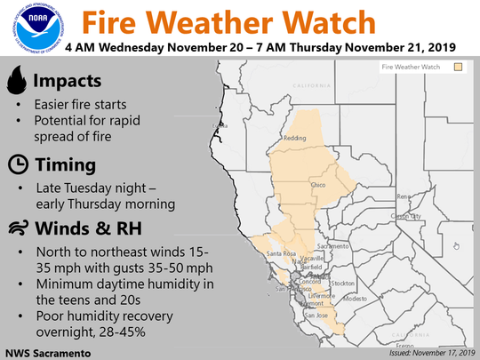 The National Weather Service has issued a fire weather watch.