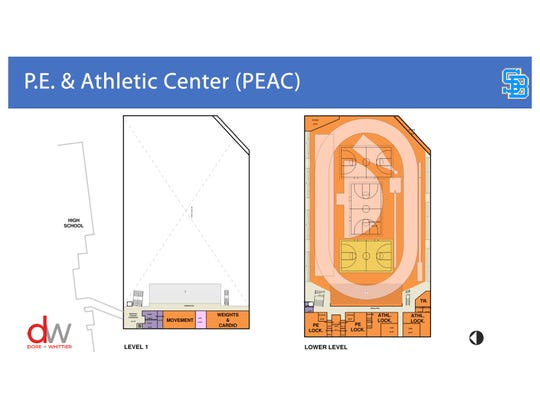 Proposed Physical Education Athletic Center for South Burlington high and middle schools. In the updated plan from Dec. 2019, four courts would occupy the space inside the indoor track.