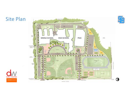 The layout of the South Burlington High/Middle School complex and grounds are designed to promote safety and community interaction. Safety experts recommended a longer approach from the roadway as seen in this rendering, fields and green spaces at the front of the property invite community involvement, smaller parking lots allow visitors to park more closely to their destination and the PEAC building (right) can be used for public functions with the ability to cut off entry into the rest of the school if necessary.
