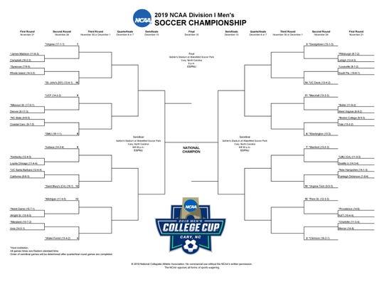 2019 NCAA men's soccer tournament bracket