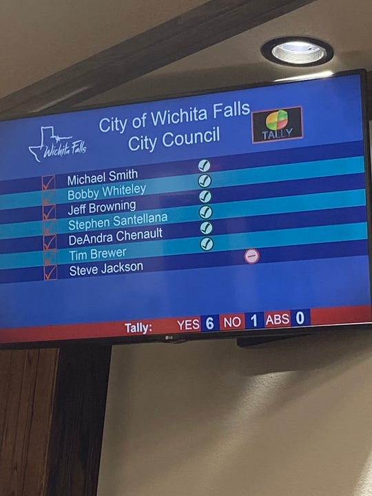 Wichita Falls City Council approved moving forward Tuesday with an agreement with O'Reilly Hospitality for a new full-service hotel near the MPEC. The project, plus an adjoining conference center will be a total $60-million project.
