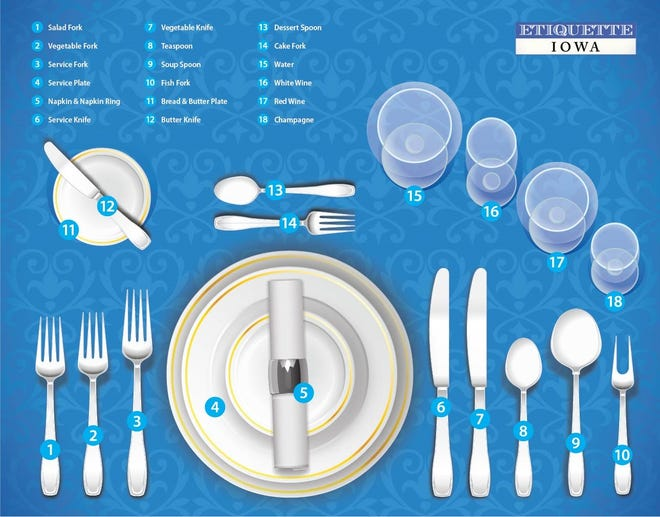 The proper way to set the table.