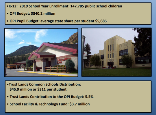The state Land Board presented Montana public schools a $45.9 million check on Thursday.