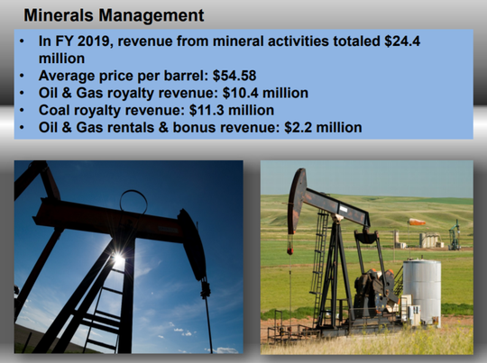 The above graphic shows the revenue Montana made in FY 2019 from minerals management.