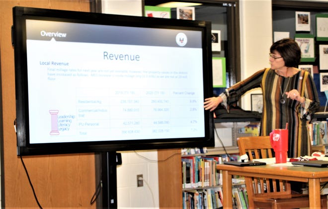 Marion City Schools Treasurer Veronica Reinhart shares her report on the district's five-year forecast during the board of education meeting on Monday, Nov. 18. The report projects district expenses to outpace revenues from fiscal year 2020 through 2024.