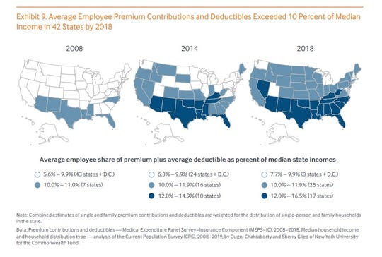 Employee costs for health care are more than 10 percent of median income in at least 42 states.