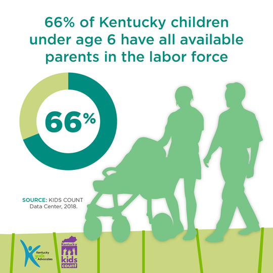 Children with parents in the workforce