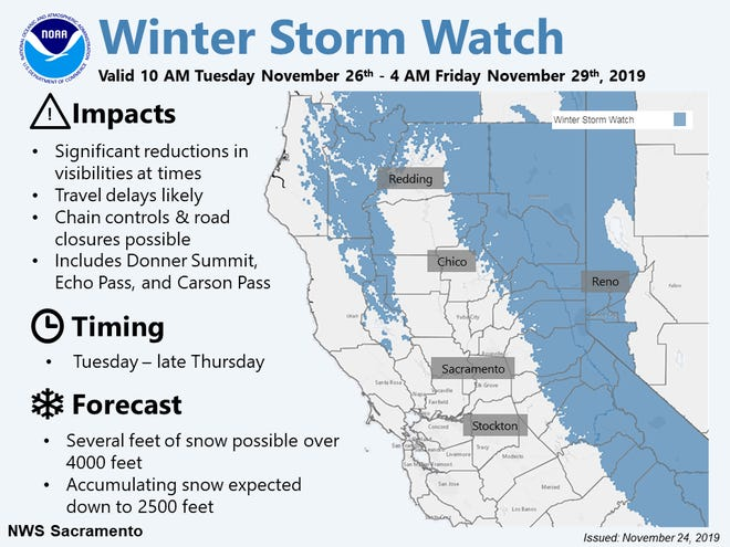The first storm of the fall could bring rain and snow to the North State.