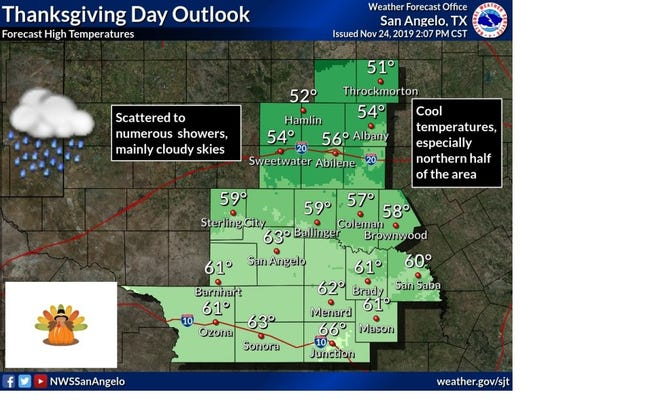 Thanksgiving 2019 weather outlook from NWS.