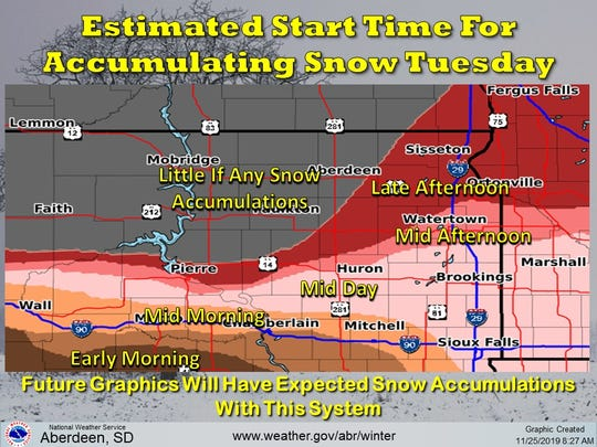 Estimated start time for accumulating snow on Tuesday