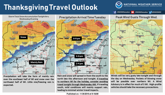 Here are what forecasters are saying will be the start time for rain and snow to begin falling in Wisconsin on Tuesday.