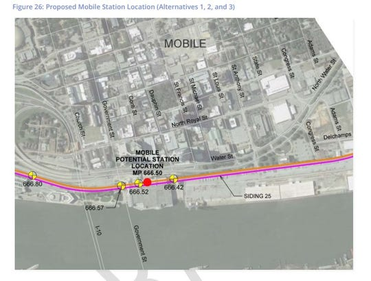 Proposed Mobile train station location
