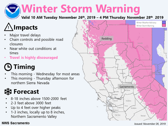 The National Weather Service has issued a winter storm warning for the Redding area.