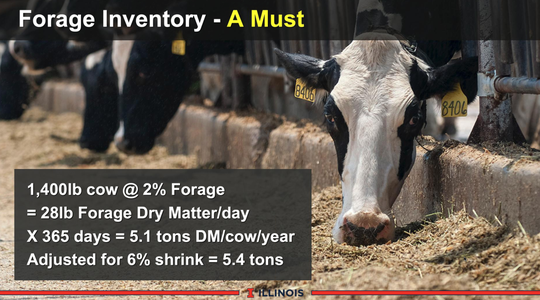 Farmers need to calculate their forage inventory in order to make sure they have adequate feed supplies on hand to make it through the winter.