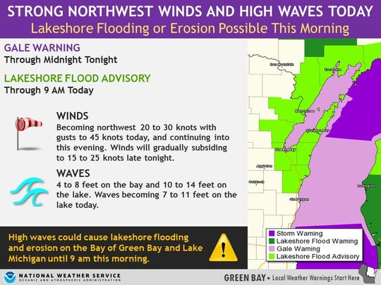 Areas in northeastern Wisconsin along Green Bay and Lake Michigan are under a gale warning and lakeshore flood advisory.