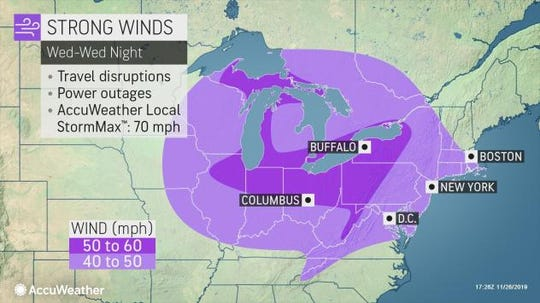 Thanksgiving travelers could face windy weather.