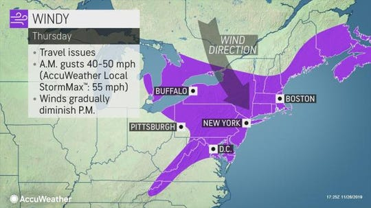 Thanksgiving is expected to be windy in the Lower Hudson Valley.