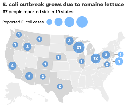 SOURCE Centers for Disease Control and Prevention, as of Nov. 26