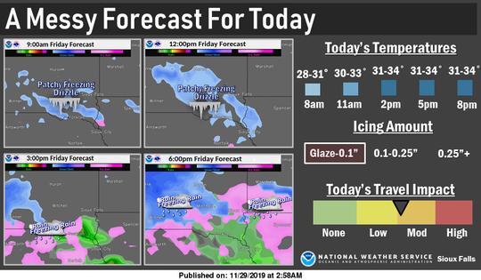 National Weather Service Forecast for Friday, Nov. 29.