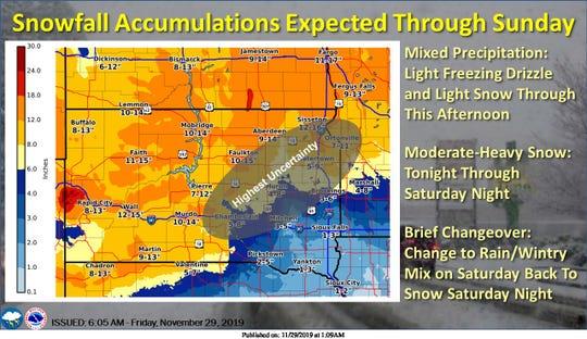 NWS forecast through Sunday in South Dakota.