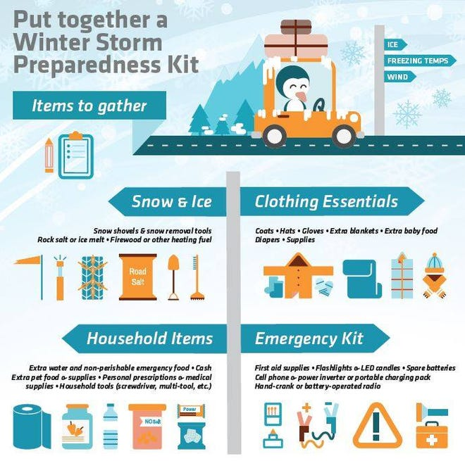 Helpful hints for putting together a winter storm kit.