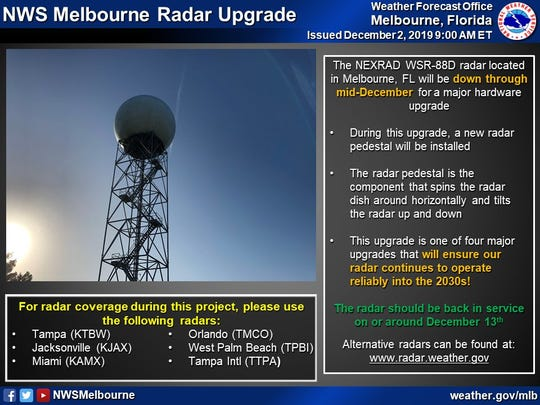 The National Weather Service in Melbourne announced that KMLB WSR-88D, a radar operated by NOAA, will be down for approximately two weeks for an upgrade starting Monday, December 2, 2019.