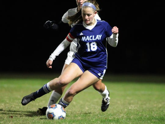 Maclay senior Avery Smith dribbles with the ball as Maclay beat Florida High 2-0 on Dec. 2, 2019.