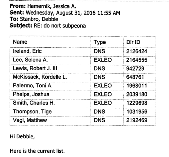 The state attorney's office used to keep its do not subpoena list in tabular format.