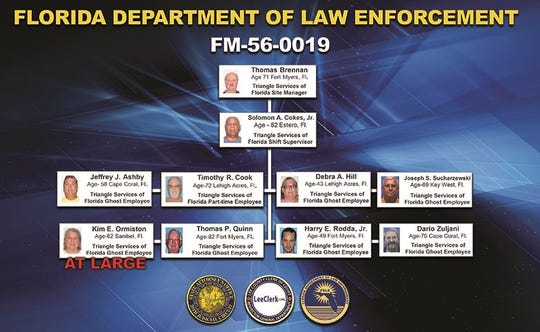 The Florida Department of Law Enforcement arrested nine people for defrauding the Lee County Port Authority out of more than $700,000 in a payroll scheme.