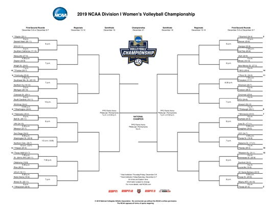 The 2019 NCAA Division I Women's Volleyball Championship tournament bracket.