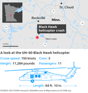 The Black Hawk helicopter crashed south of St. Cloud Thursday.